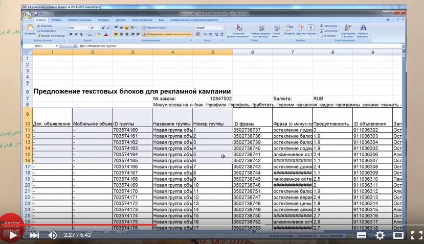 Топ 14 изменений в Яндекс Директ за 2014 2015 года