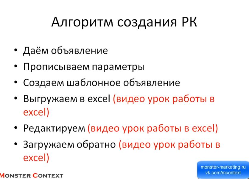 Настройки рекламной кампании в Яндекс Директ - Алгоритм создания рекламной кампании