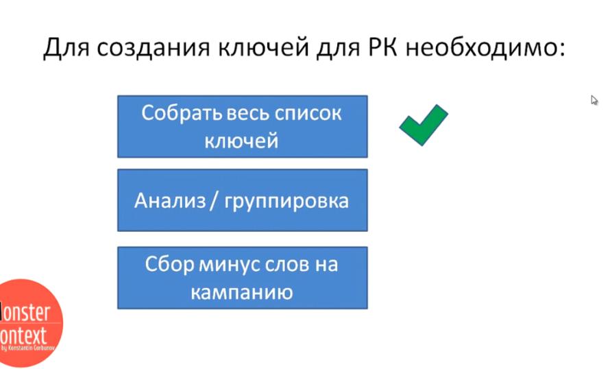 Key Collector Яндекс Директ - Что необходимо для создания рекламной кампании