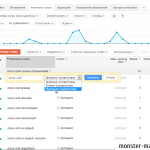 Типы соответствия Google Adwords