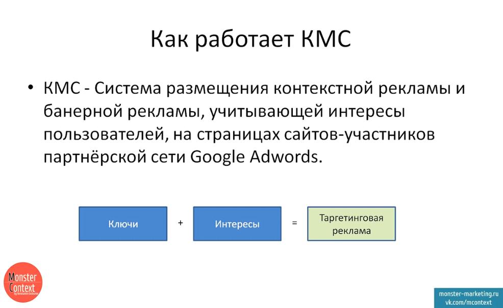 Настройка КМС Google Adwords - Как работает КМС