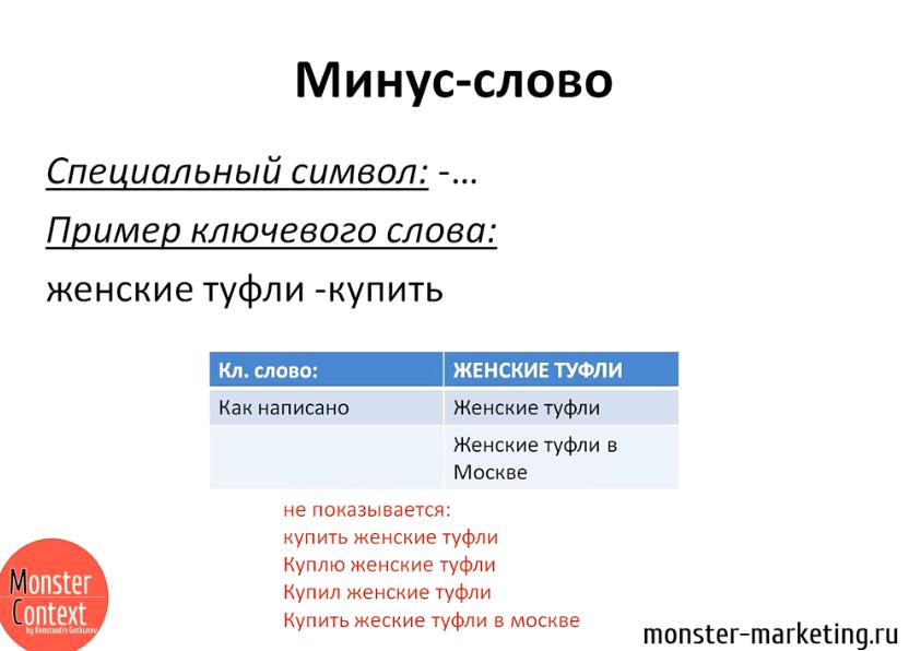 Типы соответствия Google Adwords - Минус слова