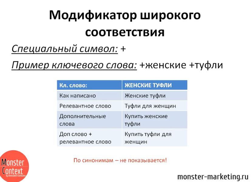 Типы соответствия Google Adwords - Модификатор широкого соответствия