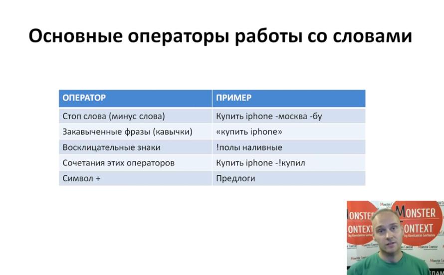 Операторы Яндекс Директ - Основные операторы работы со словами