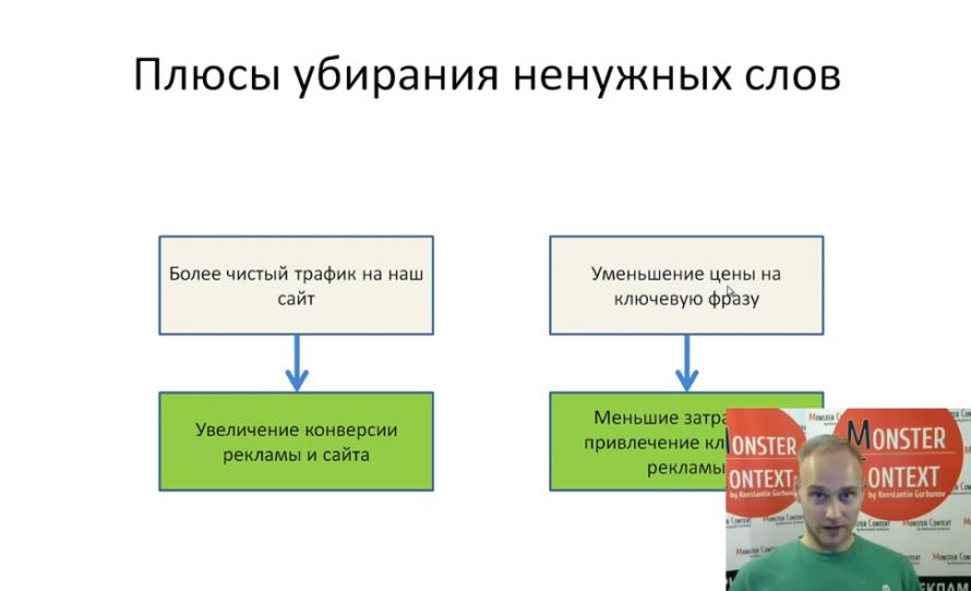 Операторы Яндекс Директ - Плюсы убирания ненужных слов