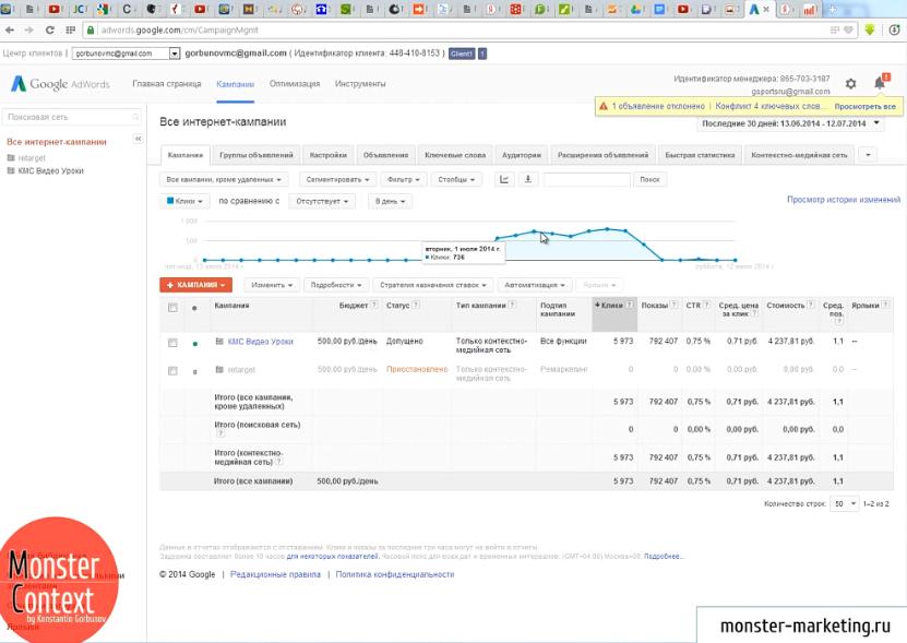 Подбор ключевых слов Яндекс Директ и Google Adwords - Пример результата рекламной кампании