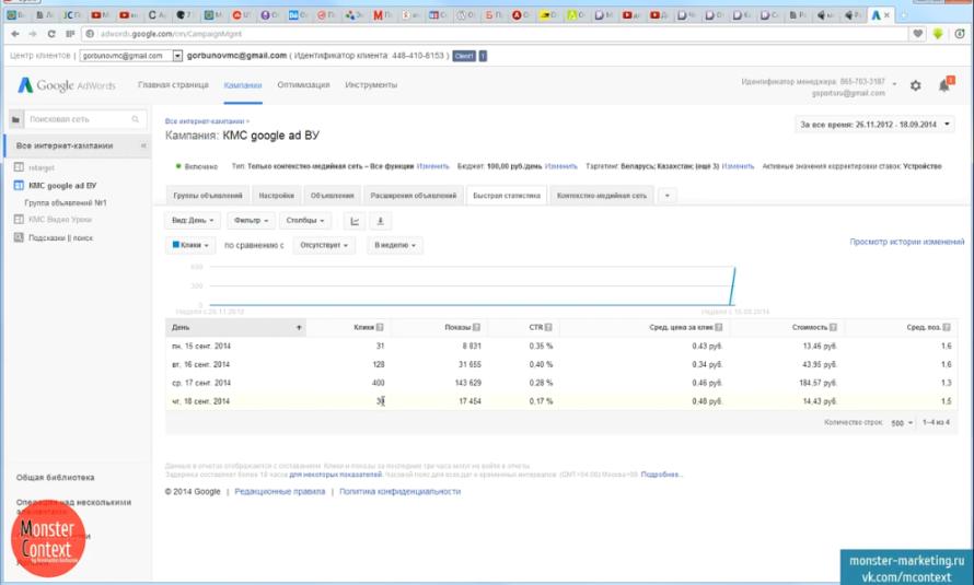 Настройка КМС Google Adwords - Статистика по кликам