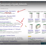 Расширения объявлений Google Adwords