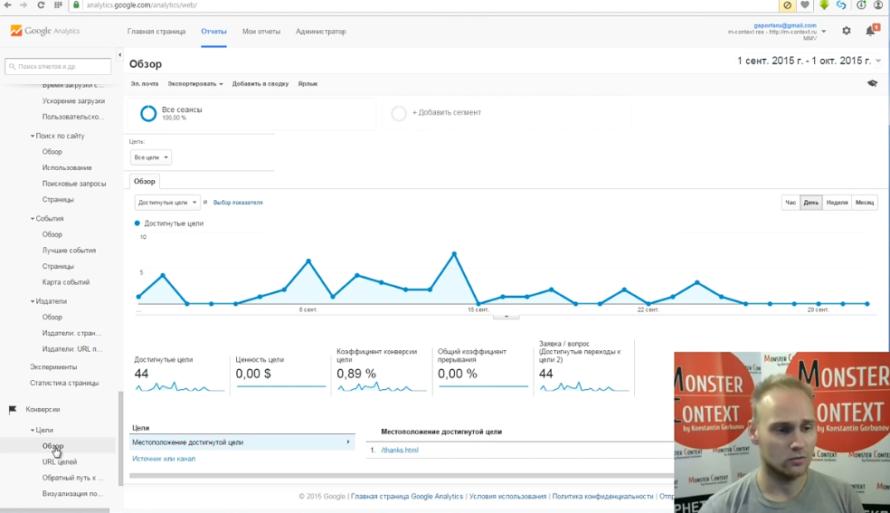Как смотреть и анализировать статистику Google Analytics - Цели. Обзор