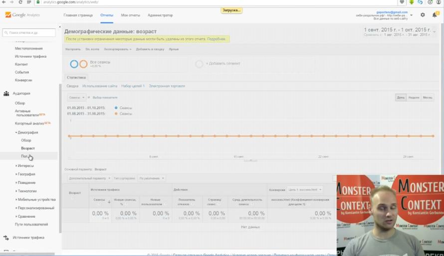 Как смотреть и анализировать статистику Google Analytics - Демографические данные, возраст