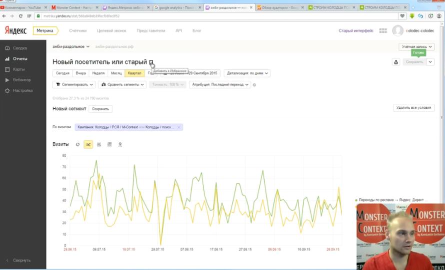 Аналитика Яндекс Метрики - Добавление отчета в избранные в Яндекс Метрике 2.0