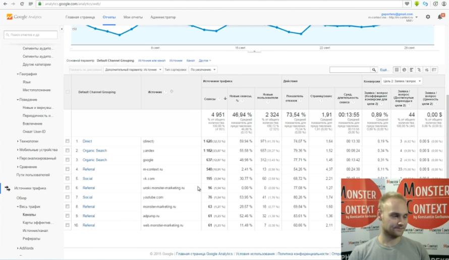 Как смотреть и анализировать статистику Google Analytics - Дополнительный параметр. Источник трафика