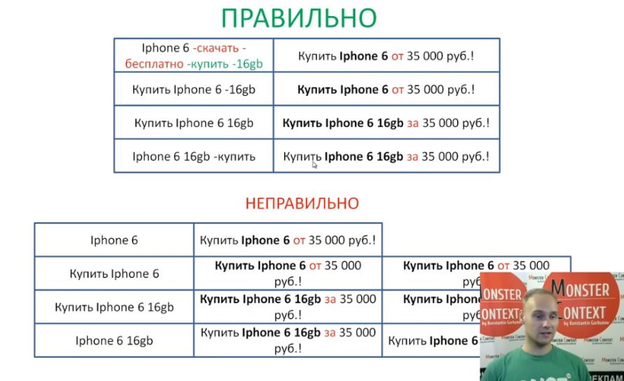 Переминусовка (перекрестная минусовка) ключей в Яндекс Директ - Единый набор минус-слов помечен красным