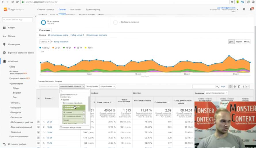 Как смотреть и анализировать статистику Google Analytics - Группировка по источникам трафика