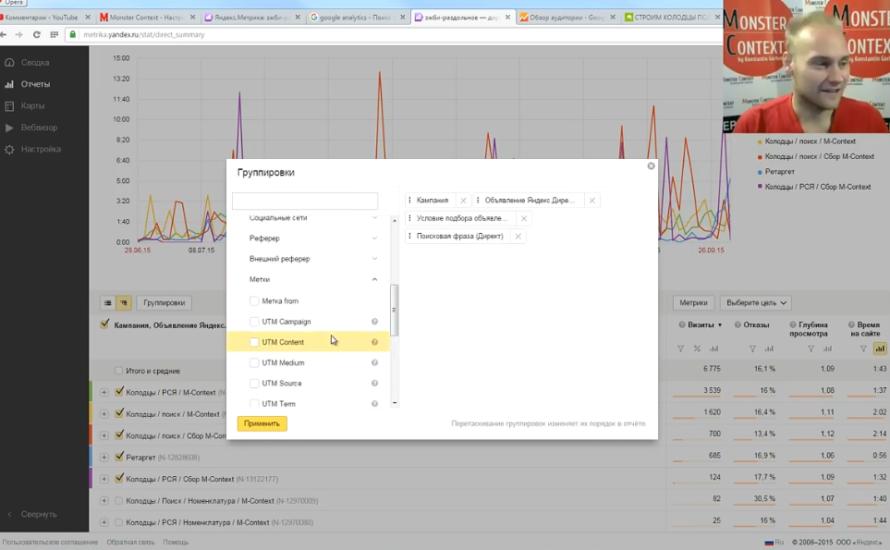Аналитика Яндекс Метрики - Группировки в Директ-сводке Яндекс Метрики 2.0