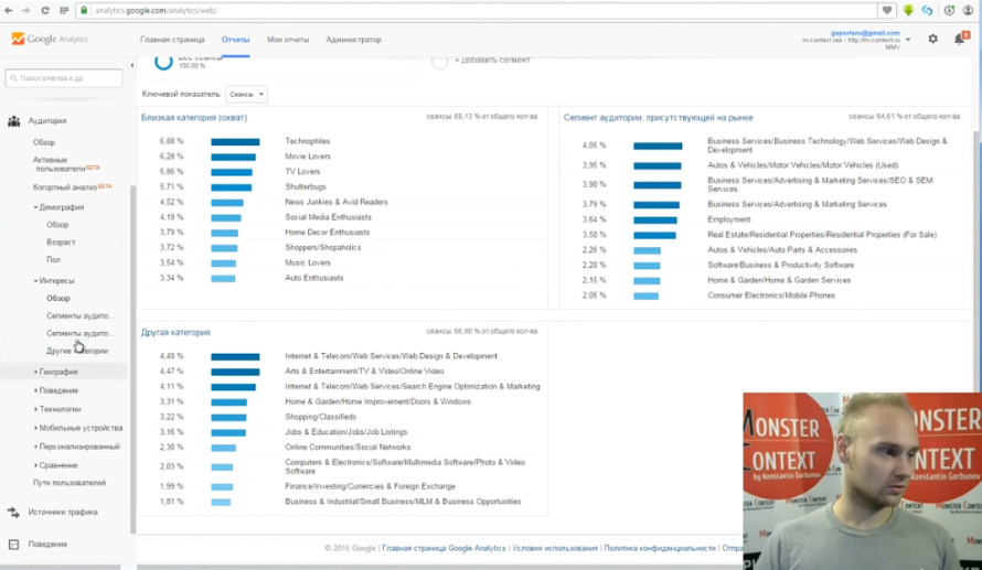 Как смотреть и анализировать статистику Google Analytics - Интересы. Обзор