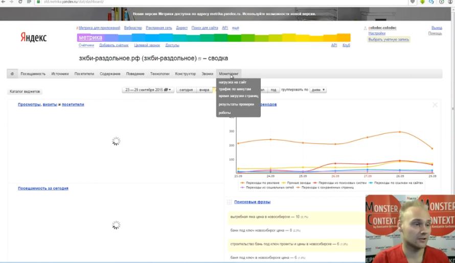 Аналитика Яндекс Метрики - Интерфейс Яндекс Метрики 1.0