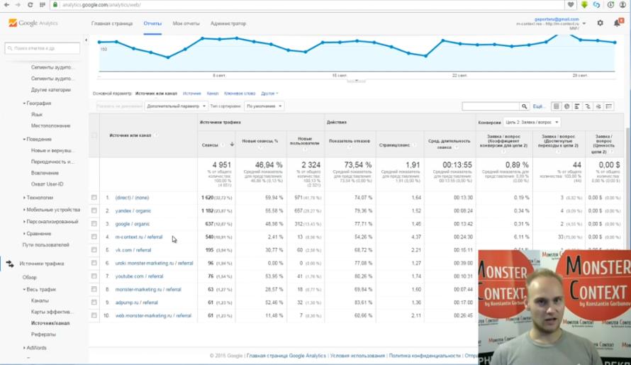 Как смотреть и анализировать статистику Google Analytics - Источник канал