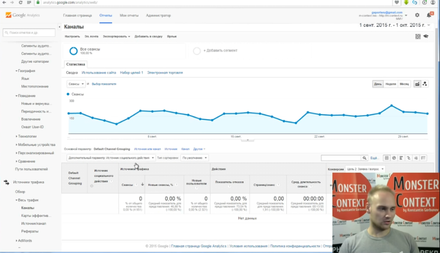 Как смотреть и анализировать статистику Google Analytics - Источник социального действия