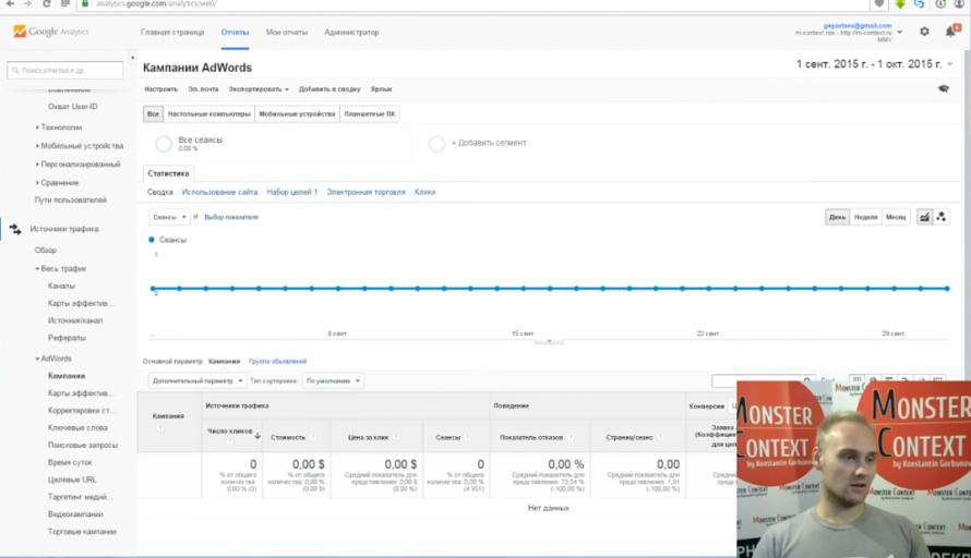 Как смотреть и анализировать статистику Google Analytics - Кампании AdWords