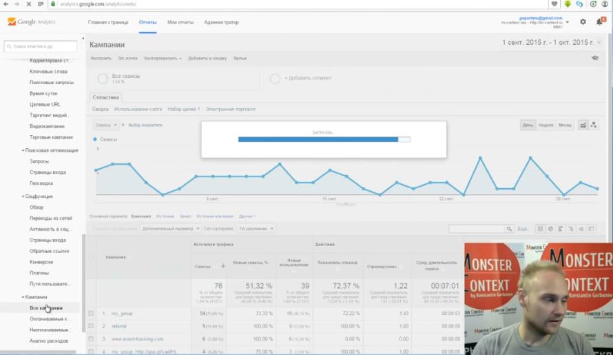 Как смотреть и анализировать статистику Google Analytics - Кампании