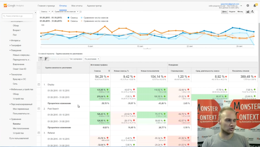 Как смотреть и анализировать статистику Google Analytics - Каналы