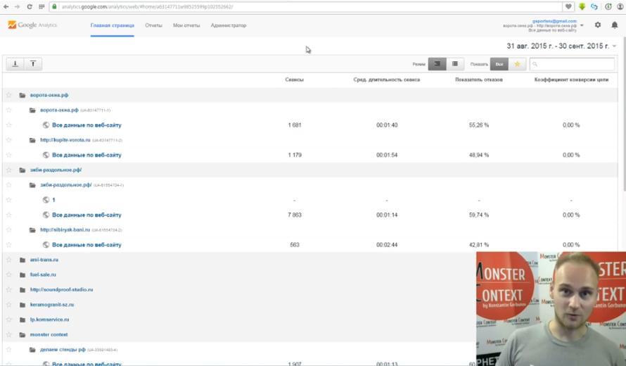 Как смотреть и анализировать статистику Google Analytics - Меню Google Analytics
