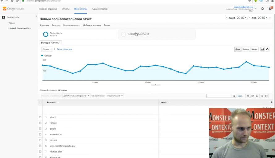Как смотреть и анализировать статистику Google Analytics - Новый пользовательский отчет
