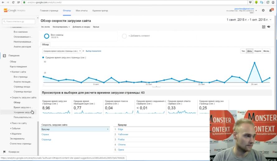 Как смотреть и анализировать статистику Google Analytics - Обзор скорости загрузки сайта