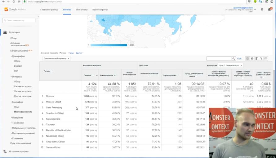 Как смотреть и анализировать статистику Google Analytics -Основной параметр. - Регион