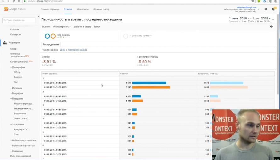 Как смотреть и анализировать статистику Google Analytics - Периодичность и время последнего посещения. Распределение