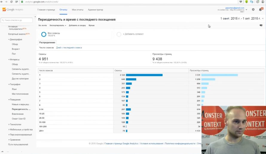 Как смотреть и анализировать статистику Google Analytics - Периодичность и время с последнего посещения