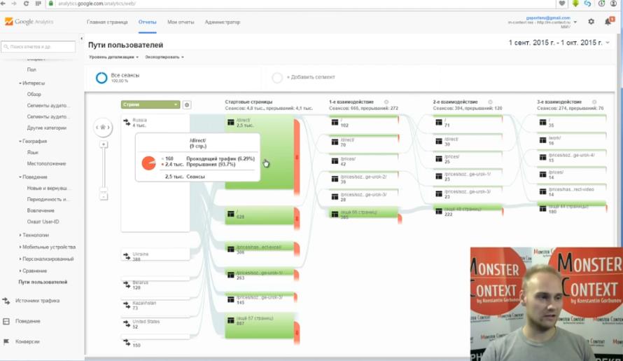 Как смотреть и анализировать статистику Google Analytics - Пути пользователей