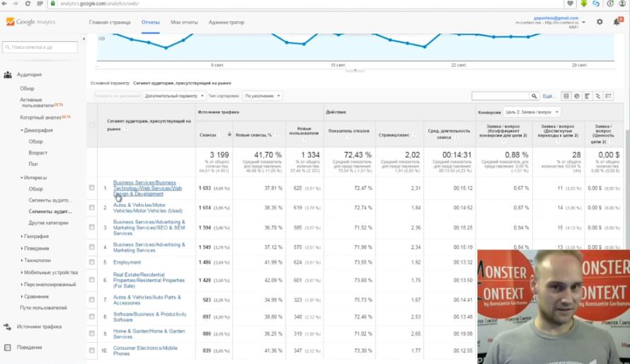 Как смотреть и анализировать статистику Google Analytics - Разбить сегменты по таблицам