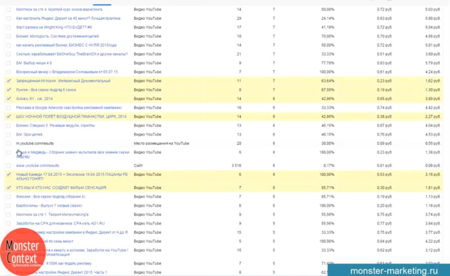 Google Adwords Видеореклама - Удаляем ненужные видео