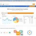 Настройка Google Analytics + цели