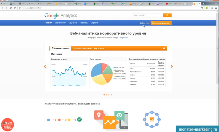 Настройка Google Analytics + цели - Вход в Google Analytics