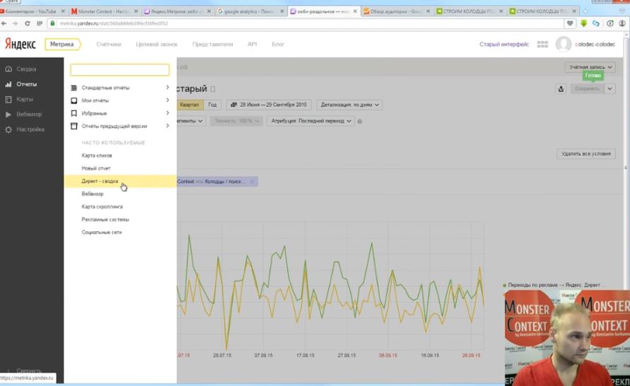 Аналитика Яндекс Метрики - Вкладка часто используемые в Яндекс Метрике 2.0