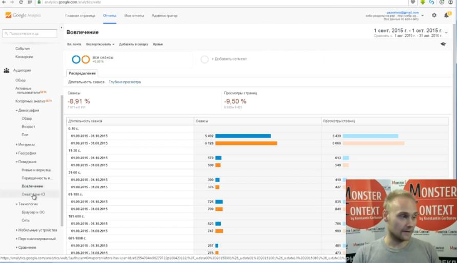 Как смотреть и анализировать статистику Google Analytics - Вовлечение