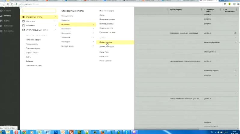 Как анализировать и отсеивать плохие ключи в Яндекс Директ. Статистика рекламных кампаний - Где находится Директ сводка