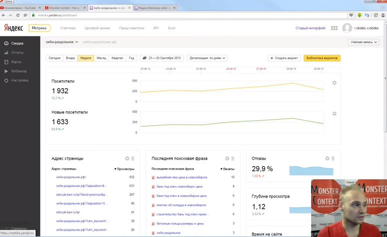 Ведение Яндекс Директ кампаний