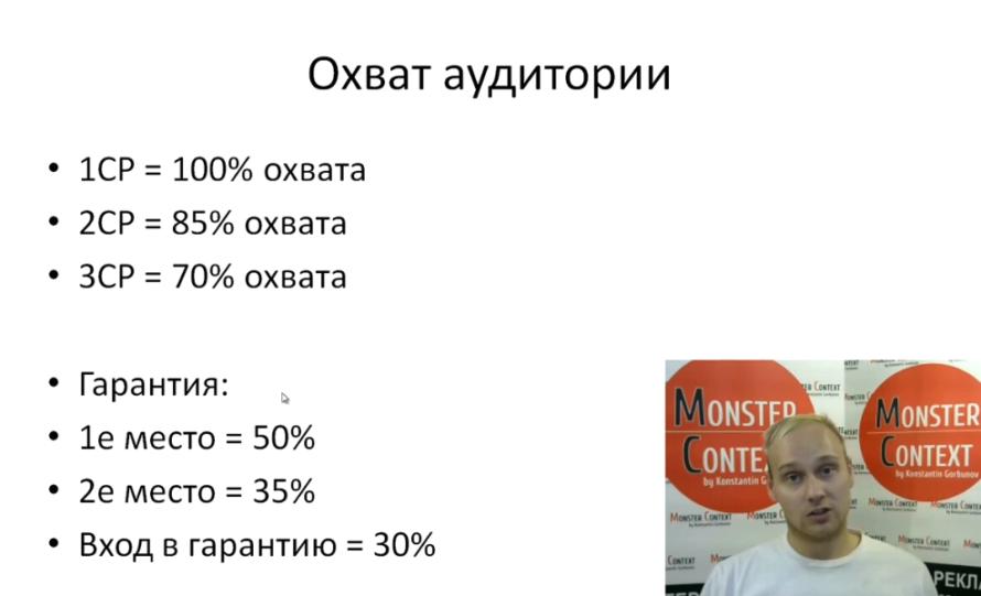 Прогноз бюджета Яндекс Директ 2016 - Охват аудитории
