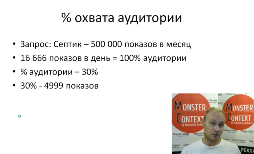 Прогноз бюджета Яндекс Директ 2016 - Процент охвата аудитории