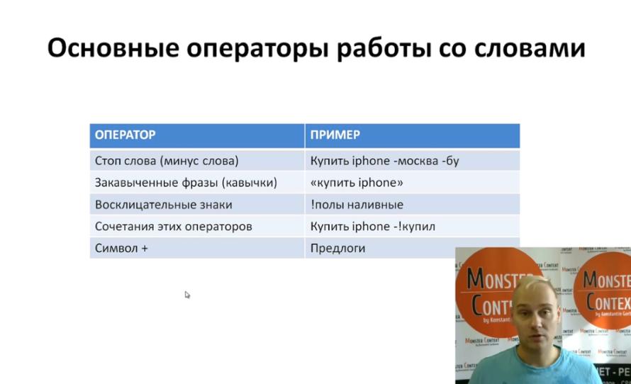 Минус слова в яндекс директ (общие, на ключи) - Основные операторы работы со словами