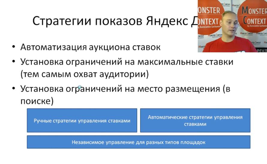 Стратегии показов Яндекс Директ — Наивысшая доступная позиция — Показ в блоке - Стратегии показов Яндекс Директ