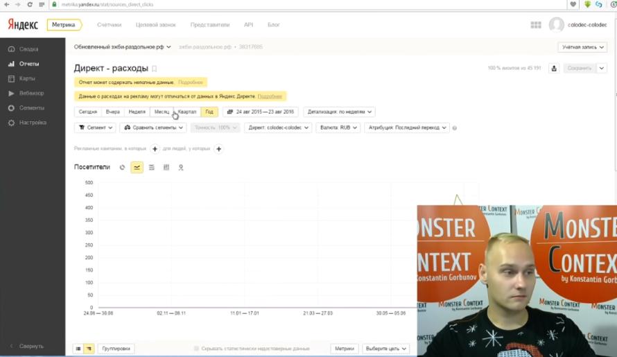 Топ изменений в Яндекс Директ за 2015-2016 - Директ расходы