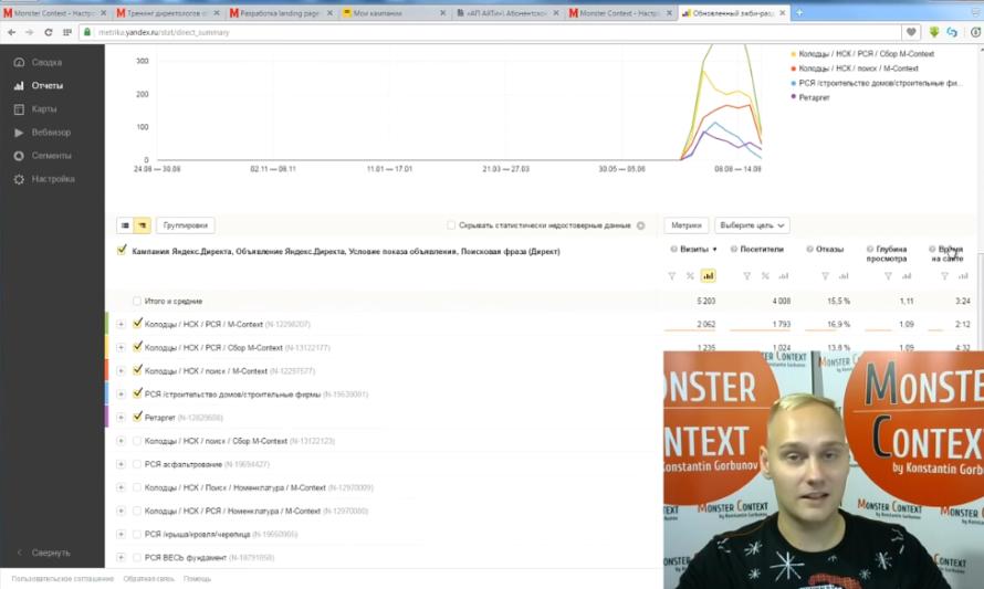 Топ изменений в Яндекс Директ за 2015-2016 - Директ Сводка