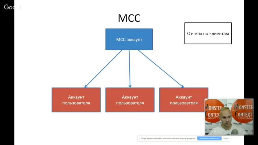 Мастер Класс по Google Adwords (День1): Пошаговая инструкция на поиске - МСС аккаунт