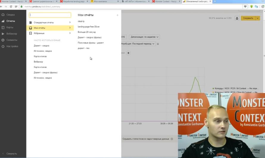 Топ изменений в Яндекс Директ за 2015-2016 - Мои отчеты