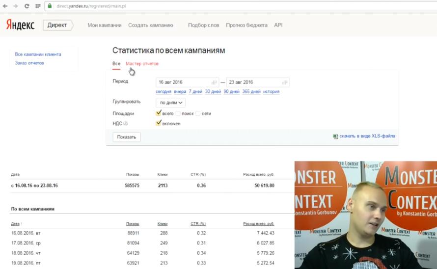 Топ изменений в Яндекс Директ за 2015-2016 - Статистика по всем кампаниям
